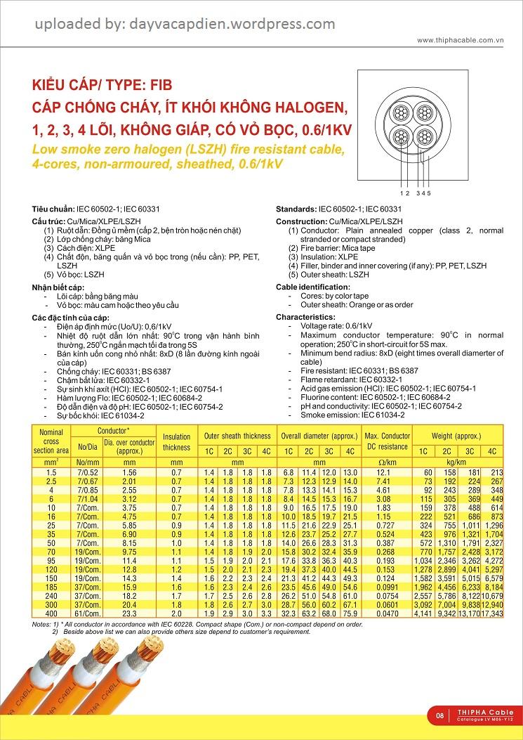 05-Cu-mica-xlpe-lszh-1-4c
